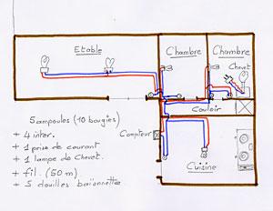 schema electrique maison neuve beautiful with schema electrique maison neuve beautiful. Black Bedroom Furniture Sets. Home Design Ideas